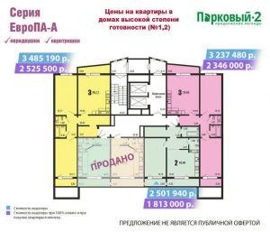 Город Челябинск климат экология районы экономика