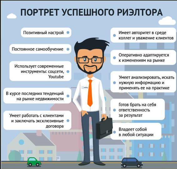 Аренда офиса 35 кв Савеловская
